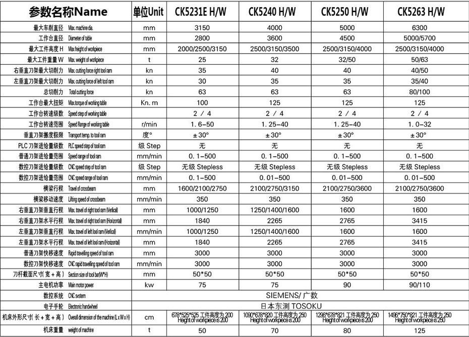 CK5231/CK5240/CK5250/CK5263双柱数控立车