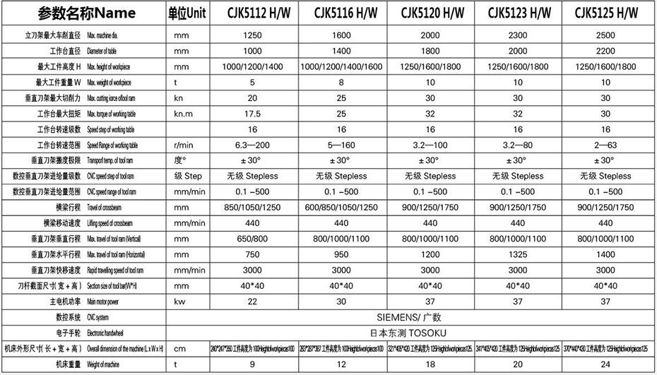 CJK51系列经济型数控单柱立式车床